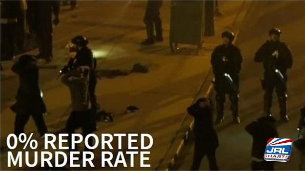 captive state murder rate