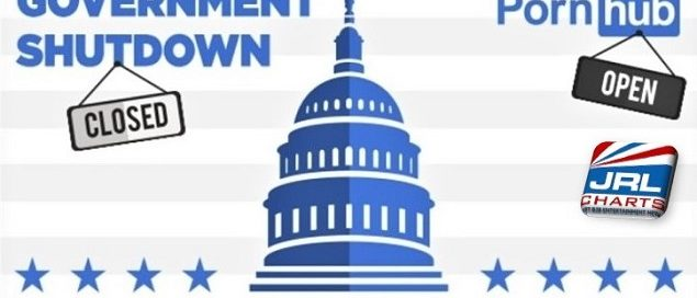 Pornhub Reports Rise in Web Traffic Amid Government Shutdown