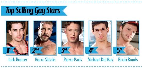 aebn-top-selling-gay-adult-film-stars-2018