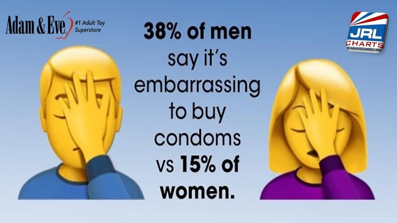 Adam & Eve Release Survey Stats On Condom Use in the USA