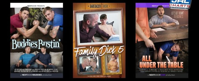 Gay Adult Film DVD Releases Coming Soon April 5, 2019
