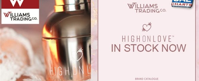 High On Love™ Hemp-based CBD Sensual Cosmetics Range Launch