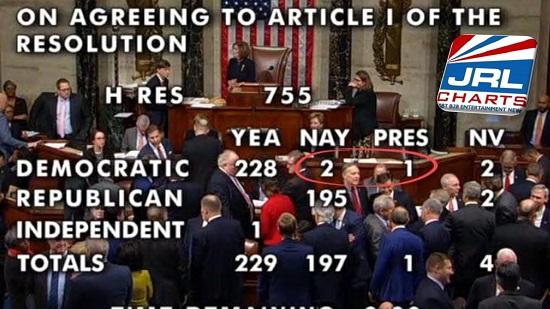 Trump Impeached Politics - U.S. House of Representatives - Impeached  229 to 197