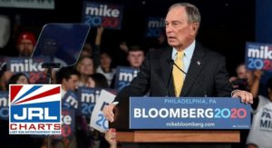 Campaign 2020 - Mike Bloomberg Pro LGBTQ support Blows Up in His Face
