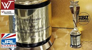 WTULearncom Named Retail-Education-Training Program of the Year