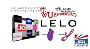e-learning courses-Williams Trading University Launch 2 New LELO e-Courses