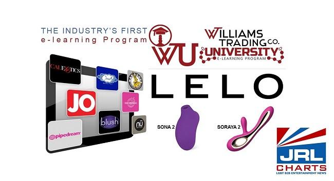 e-learning courses-Williams Trading University Launch 2 New LELO e-Courses