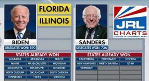 Joe Biden Wins major victories in Florida, Illinois Primaries