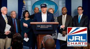 [Watch] Trump Briefing on Coronavirus-EU Travel Ban