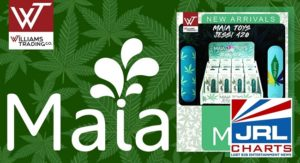 Williams Trading stocks Cannabis-Inspired Items from Maia Toys