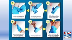 WTULearn - Quick Tips on how to Safely Remove Disposable Gloves