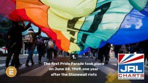 Happy and Safe Pride Commercial-eldorado-trading-company-broomfield-colorado