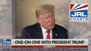 Trump Says Biden Is Going to Be President [Watch]