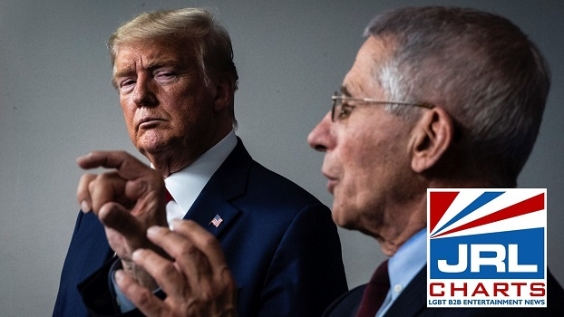 White-House-Statement-goes-after Fauci-credibility-politics-2020-07-12-jrl-charts