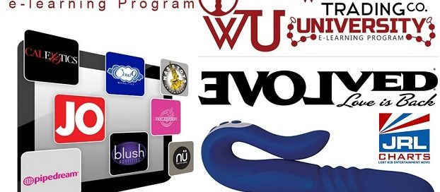 Williams Trading University adds My Evolved e-Courses-2020-07-23-jrl-charts