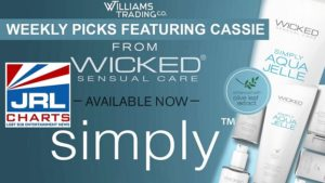 WickedⓇ Sensual Care simply™ Product Training Video on WTU, Weekly Picks Platforms