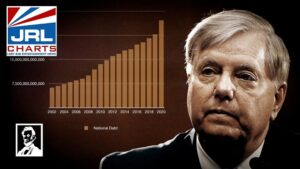 The Lincoln Project presents Big Spender Lindsey Graham-2020-10-23-jrl-charts