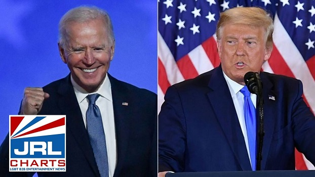 Supreme Court Rejects Texas's Lawsuit to Overturn Biden Victory