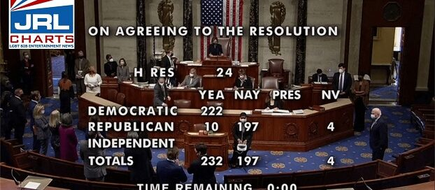 House Votes 232-197 to Impeach Trump for Incitement of Insurrection-2021-01-13-JRL-CHARTS