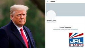 Twitter Has Permanently Suspended President Donald Trump-2021-01-08-JRL-CHARTS-LGBT-Politics