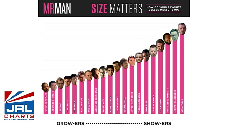 Mr. Man Sizes Up 2021's Biggest (and Smallest) Penises in Hollywood-2021-03-16-JRL-CHARTS-003