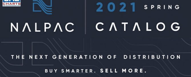 Nalpac Debuts New Logo In 2021 Spring Catalog-pleasure-products-2021-03-10-jrl-charts