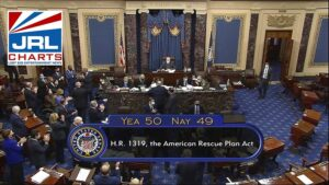 Senate Passes $1 point.9 Trillion Dollar COVID Relief Bill by Narrow Vote of 50-49-JRL-CHARTS