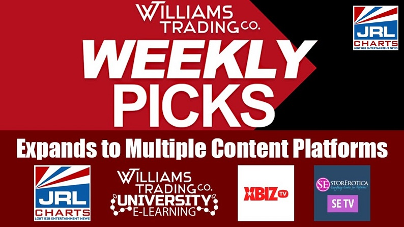 Williams Trading Weekly Picks Expands to Multiple Content Platforms-2021-04-04-JRL-CHARTS