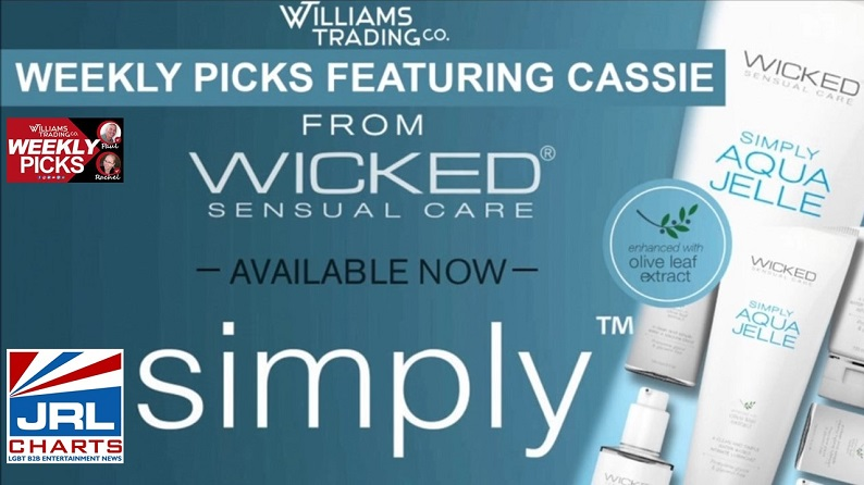 Williams Trading Co. Weekly Picks - Wicked Sensual Care-2021-06-21-JRL-CHARTS